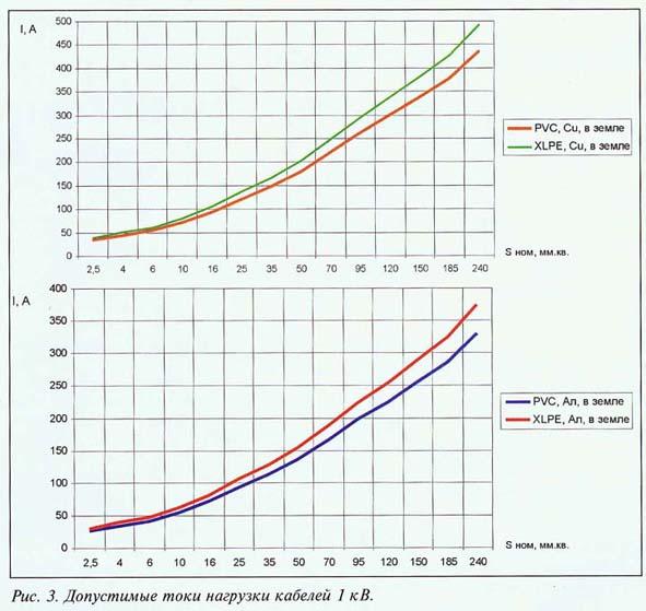 Оби гидроизоляция цена в