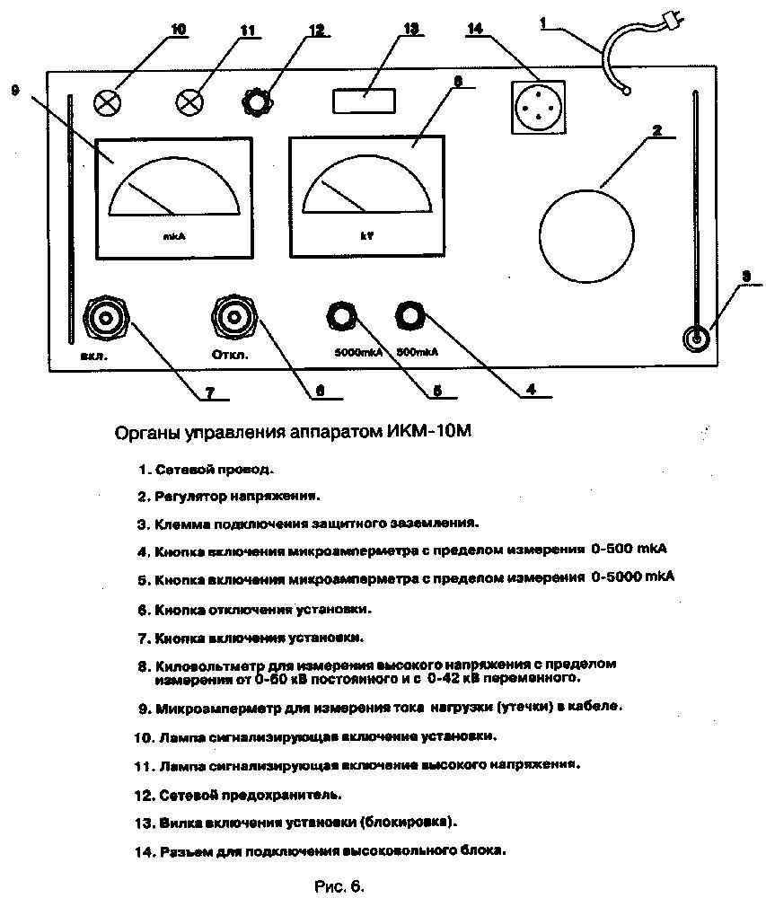 инструкция работы аппарата миост