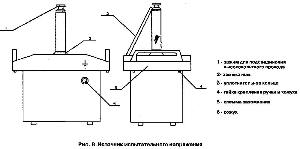 Инструкция 1 б 3 оао мгэск