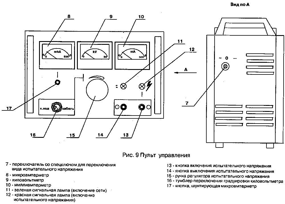 испытание кабельных линии инструкция