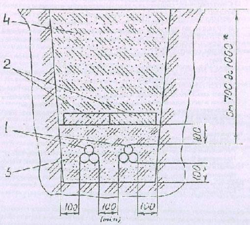 Рисунок 1 Прокладка кабелей 10