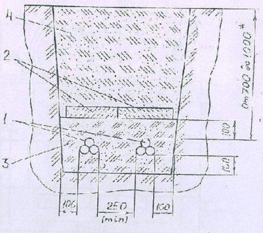 образец сметы на прокладку кабеля 110 кв в жб кабельных каналов