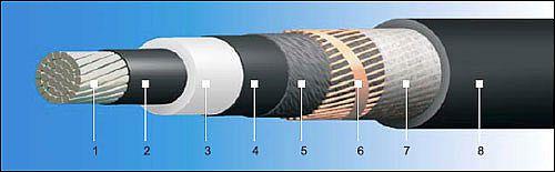 Кабель 10кВ с изоляцией из сшитого полиэтилена - цены и наличие
