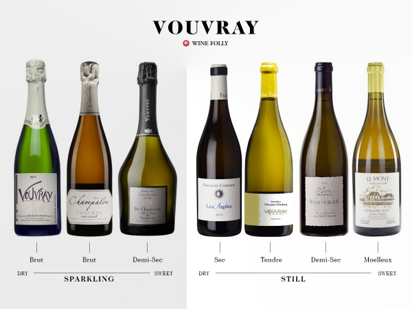 vouvray-wines-sweetness-styles-folly.jpg