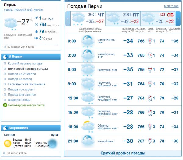 ИЧП погода завтра в добрянке готов зиме