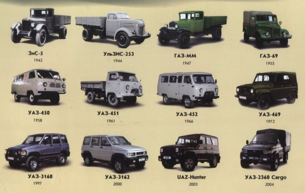 UAZ_history_1942-2004.jpg
