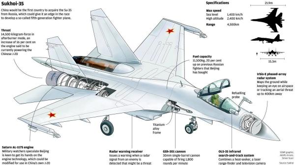 su-35_graf.jpg