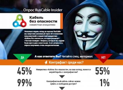 Вышел новый, пятый номер дайджеста «RusCable Insider»