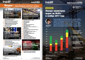 RusCable Insider Digest №71