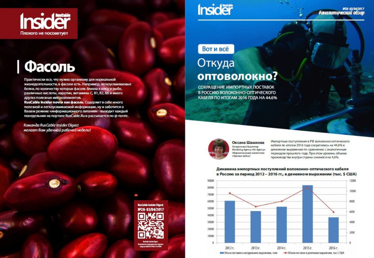 RusCable Insider Digest №28 от 3 апреля 2017 года