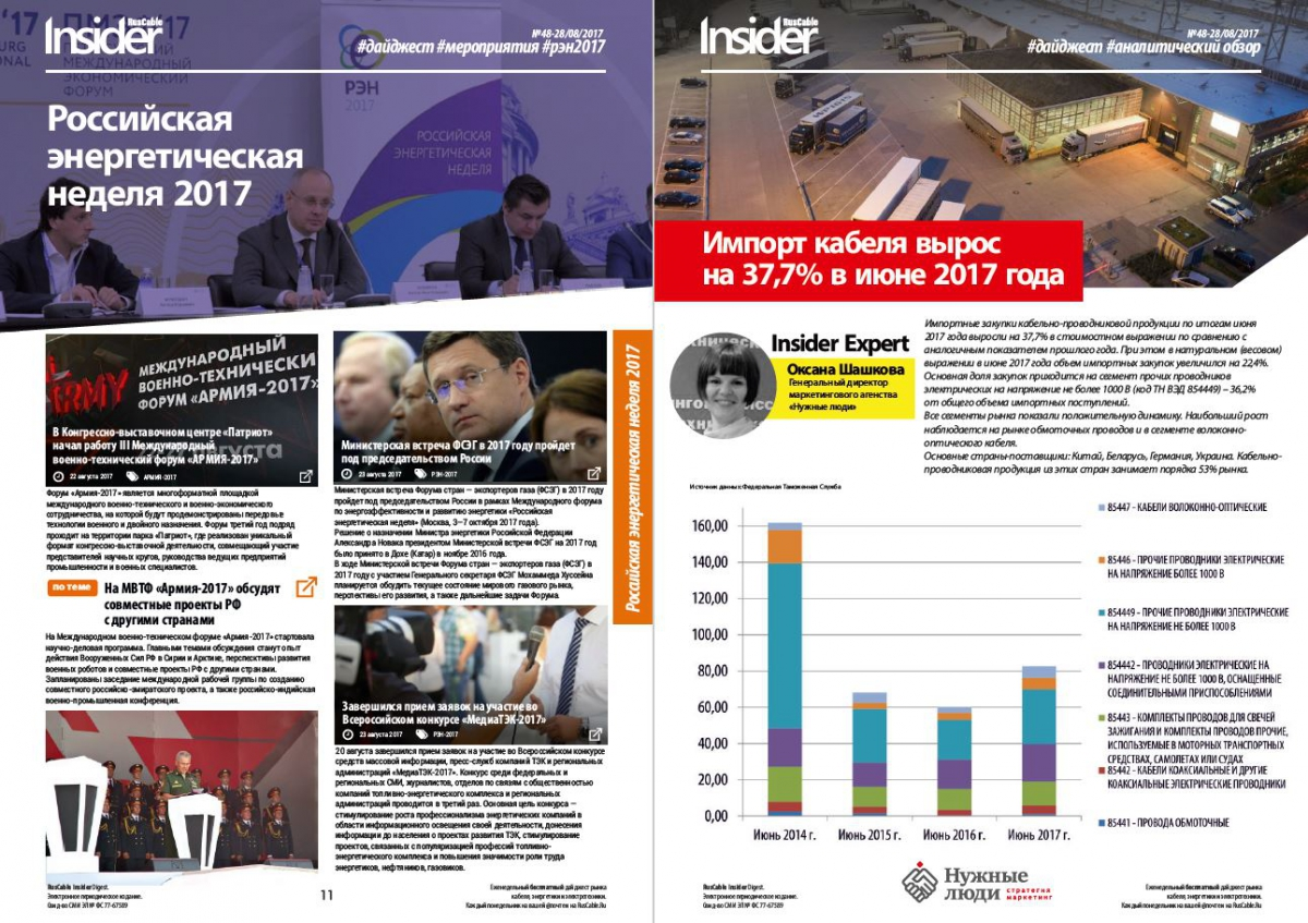 RusCable Insider Digest №48 от 28 августа 2017 года