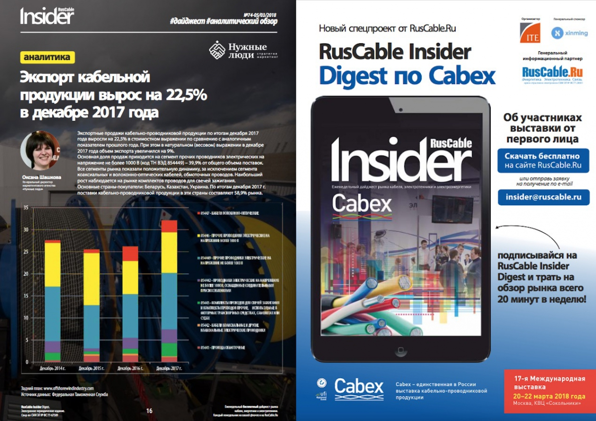 RusCable Insider Digest №74 от 5 марта 2018 года