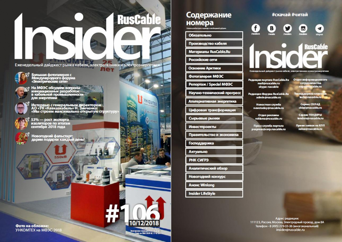 RusCable Insider Digest № 106