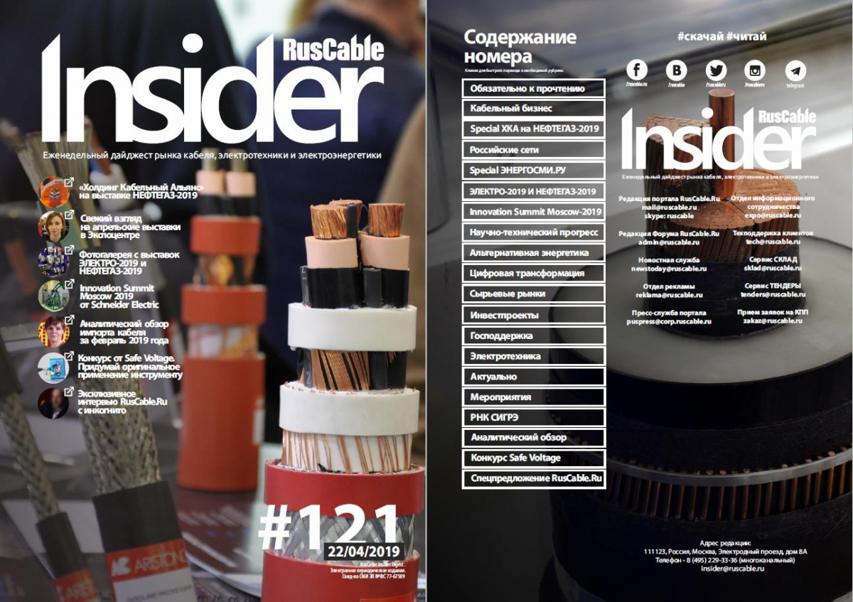 RusCable Insider Digest № 121