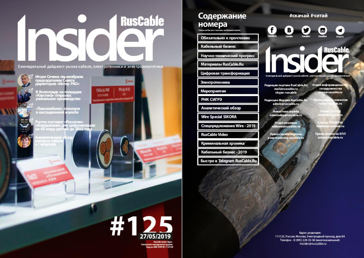 RusCable Insider Digest № 125