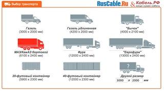 Расчет схемы размещения КПП - новый сервис для пользователей от RusCable.Ru
