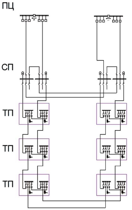 Схема построения сети 20 кВ