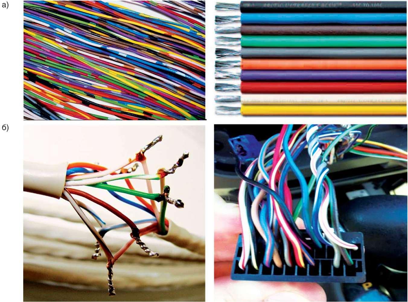 Нормы по цветам проводов
