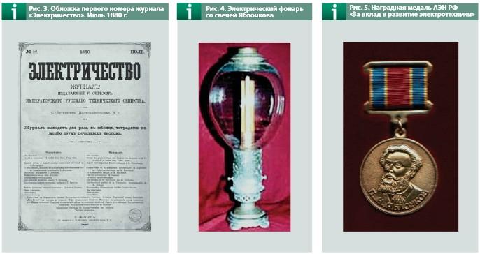 """Картинки по запросу """"1876 - Павел Яблочков получил патент на изобретенную им «электрическую свечу»."""""""