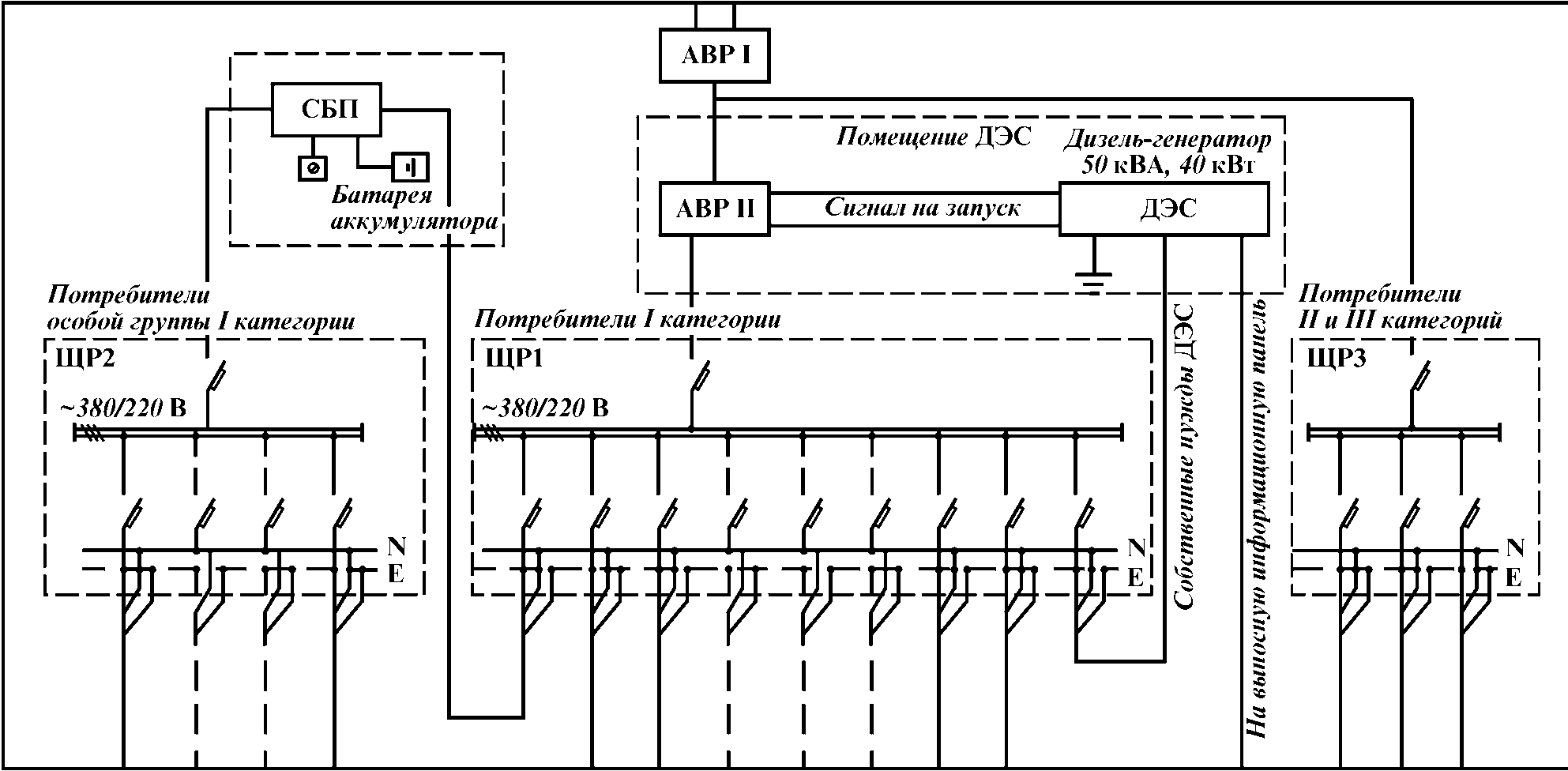 Рис. 2. Типовая принципиальная электрическая схема СБГЭ: N - нейтральный провод; О - заземление.