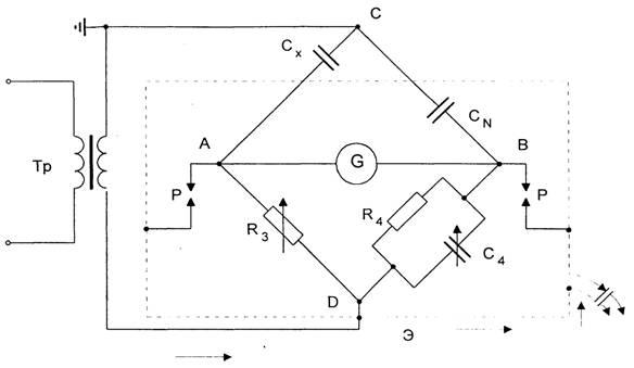 Нормальная (прямая) схема включения моста переменного тока.  Tp - испытательный трансформатор; СN...