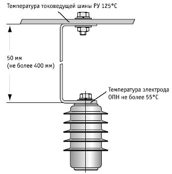 Подключение опн на к.сеть