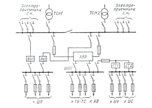 На рисунке 1 показана схема питания оперативных цепей переменным током от двух трансформаторов с. Рисунок 1. Схема...