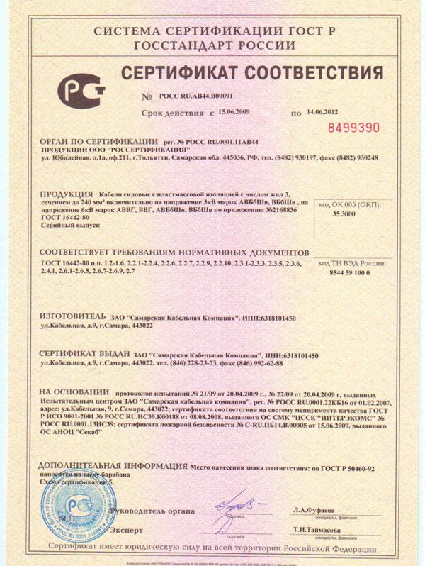 Сертификат соответствия гост 16442-80 массаж обучение сертификация казань