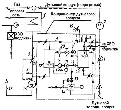 технологическая схема котельной - Микросхемы.