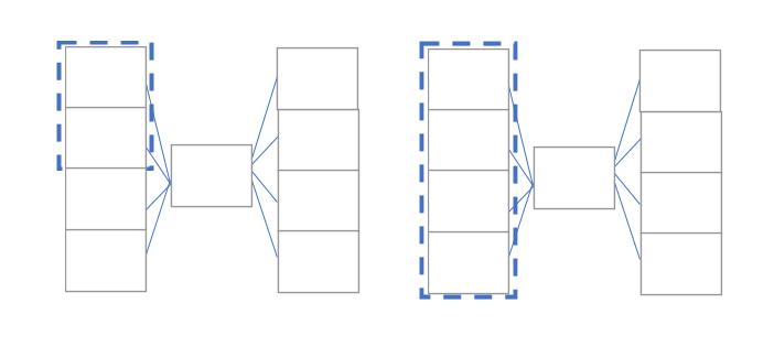 Рис.1 Варианты поведения рецептур пластиката в кабельных изделиях