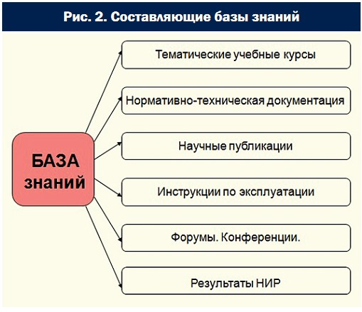 База знаний кабал