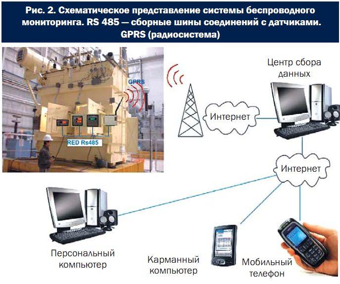 MVA generator transformer)