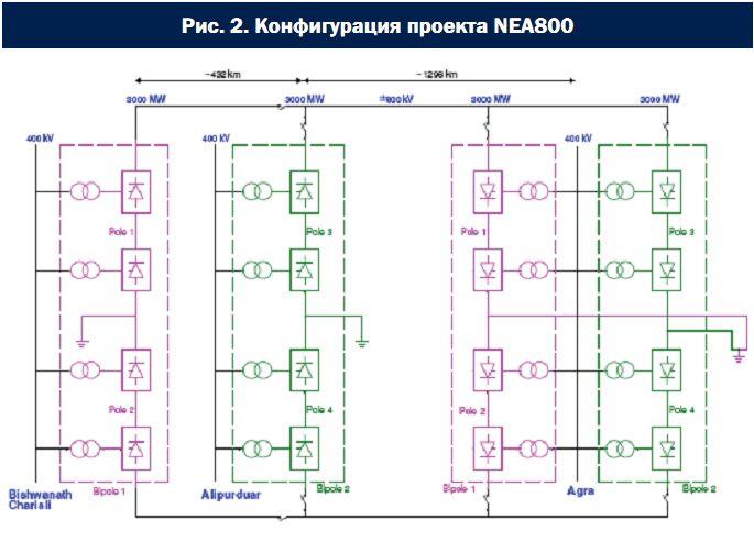 Доклад В4-105 «Техническая