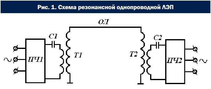 Источник электроэнергии
