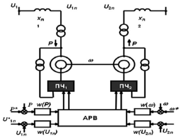 Структурная схема агрегата