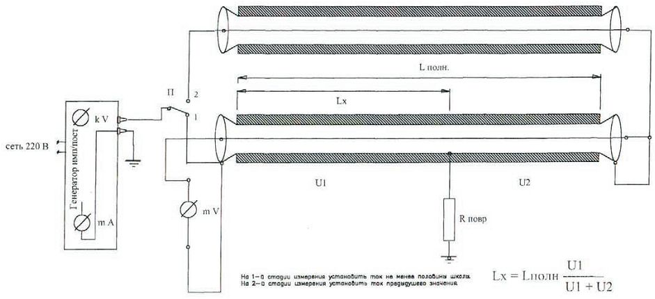 Испытание кабеля из сшитого полиэтилена постоянным напряжением