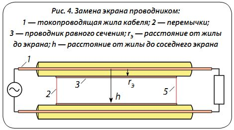 На рис. 5 представлена эквивалентная схема замещения.