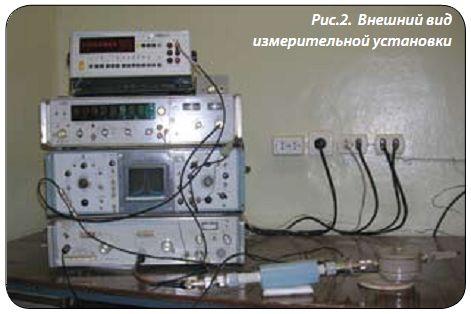генератор Г4-80;
