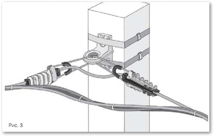 оснастка для сип кабеля