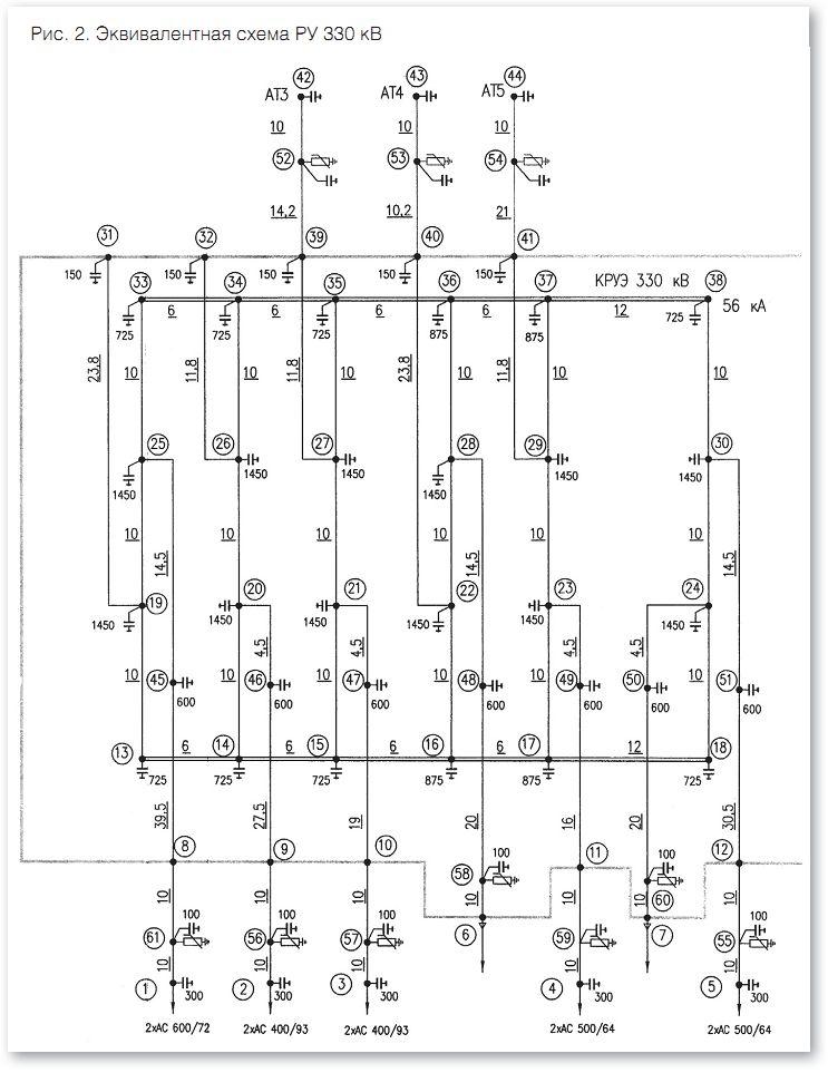 Наличие на подстанциях 330 кВ
